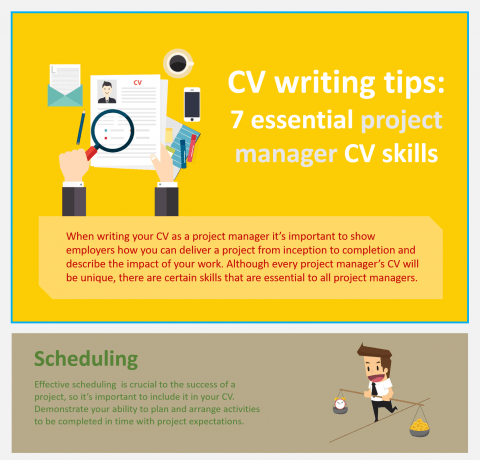 CV Writing Tips: 7 Essential Project Management Skills Infographic