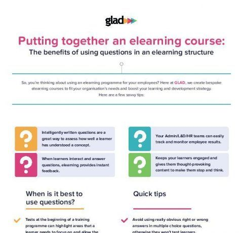 The Benefits of Using Questions in eLearning Infographic