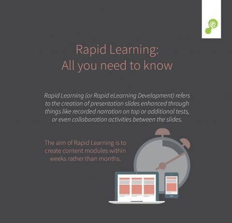 All Υou Νeed to Κnow about Rapid eLearning Development