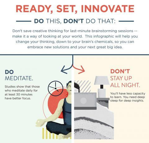 Ready, Set, Innovate Infographic