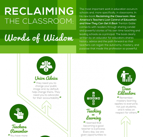Reclaiming the Classroom Words of Wisdom Infographic