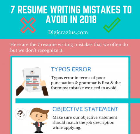 CV Writing Tips Infographic Archives