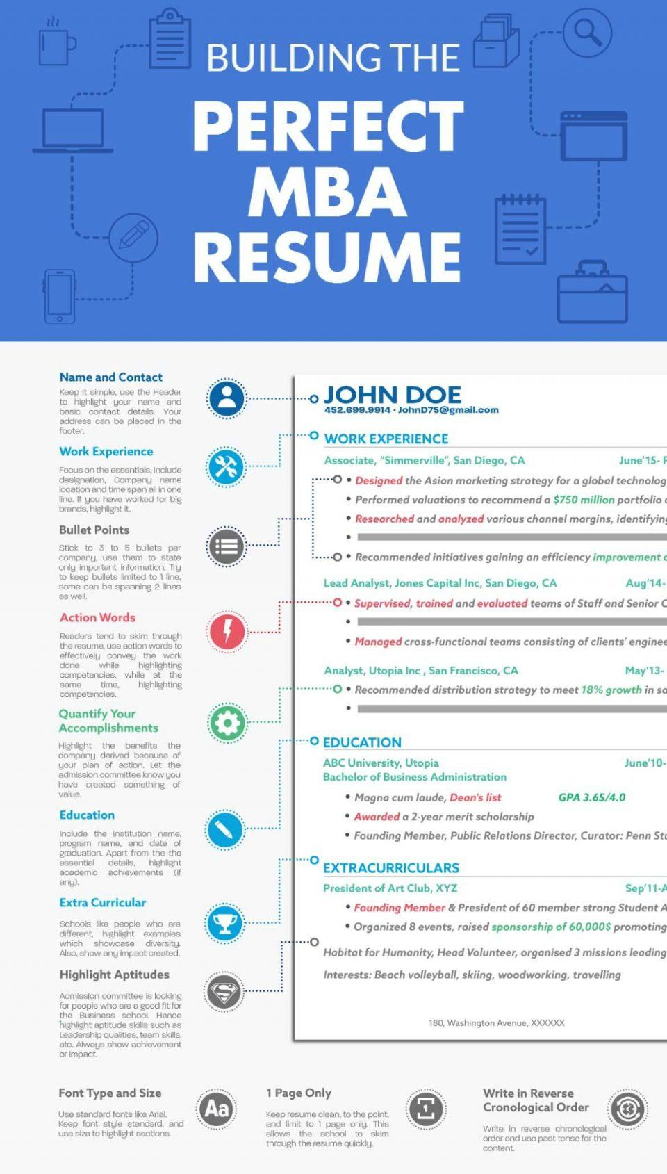 Resume for mba admission