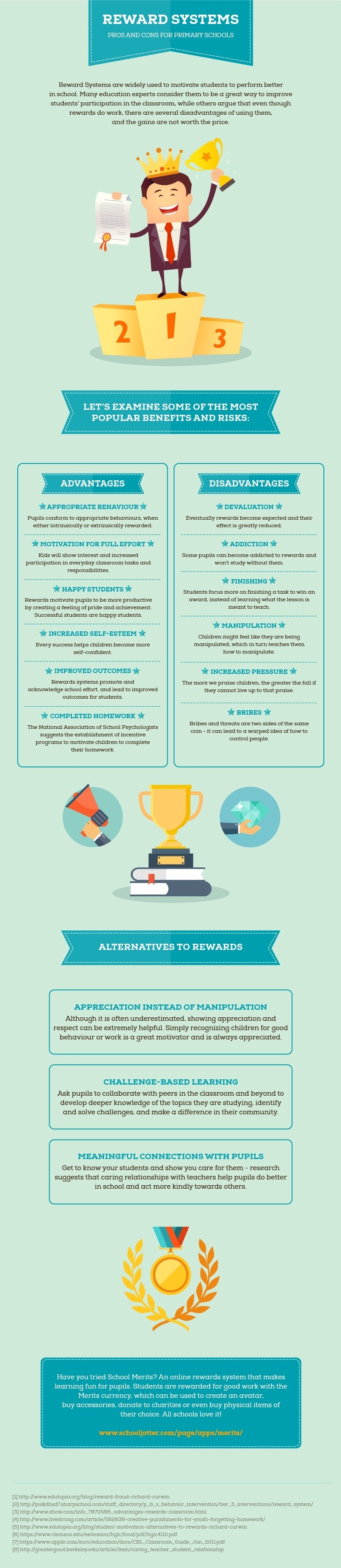 Pros and Cons of Reward Systems for Primary Schools Infographic