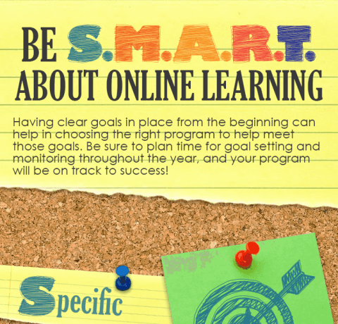 S.M.A.R.T. Goals for Online Learning Infographic