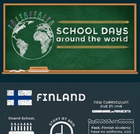 School Days Around the World Infographic