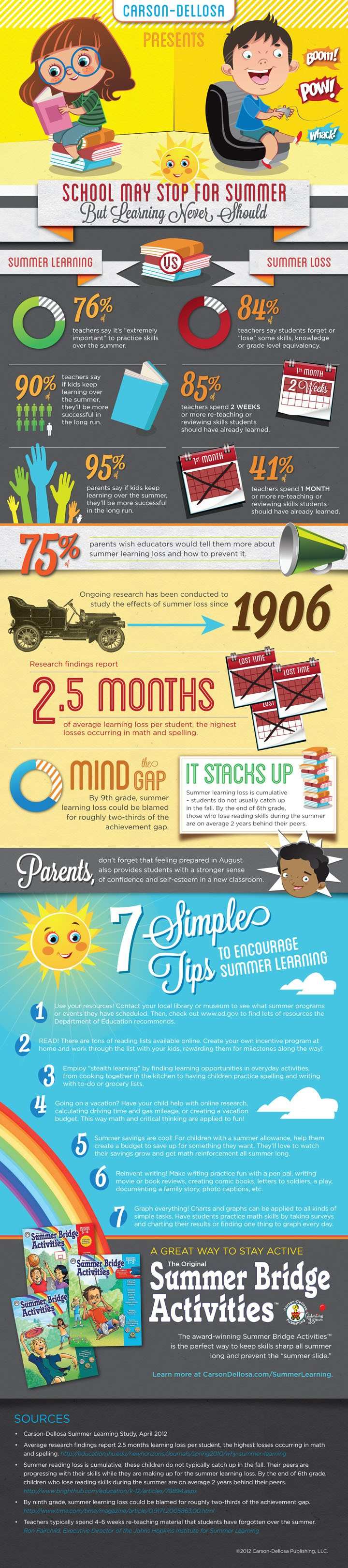 The Summer Learning Infographic