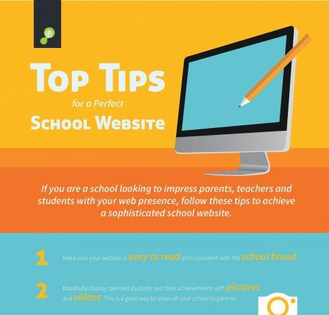 Top Tips for a Perfect School Website Infographic