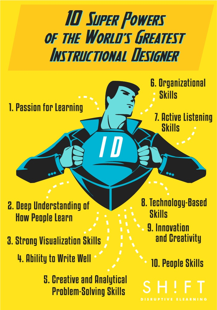 The Exceptional Instructional Designer's Skills Infographic