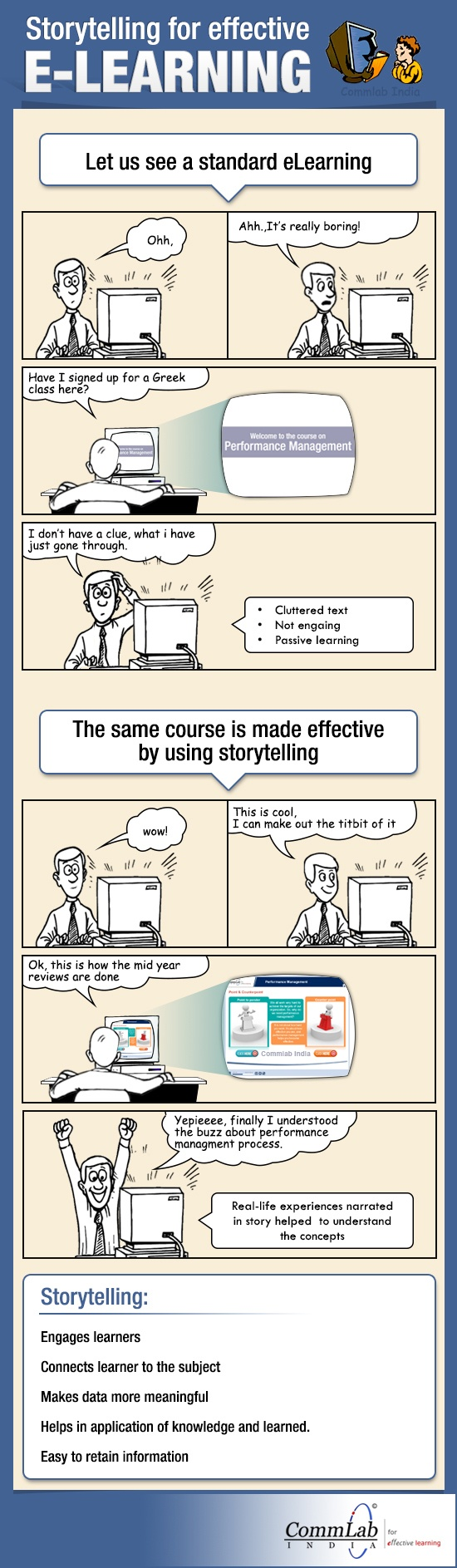 Storytelling For Effective eLearning Infographic