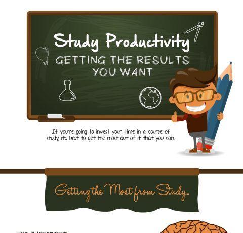 Study Smart Infographic
