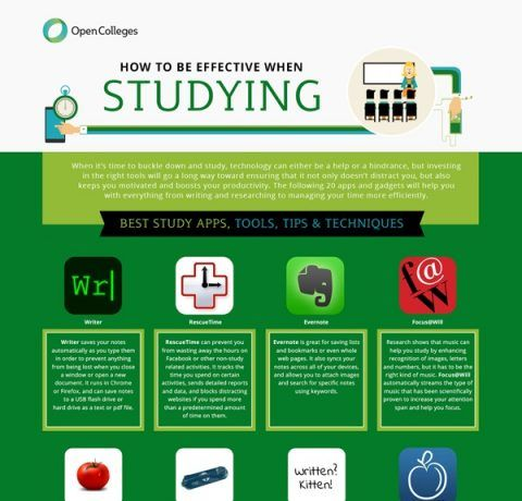 Effective When Studying Infographic