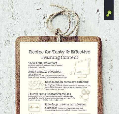 Recipe for Tasty & Effective Training Content Infographic