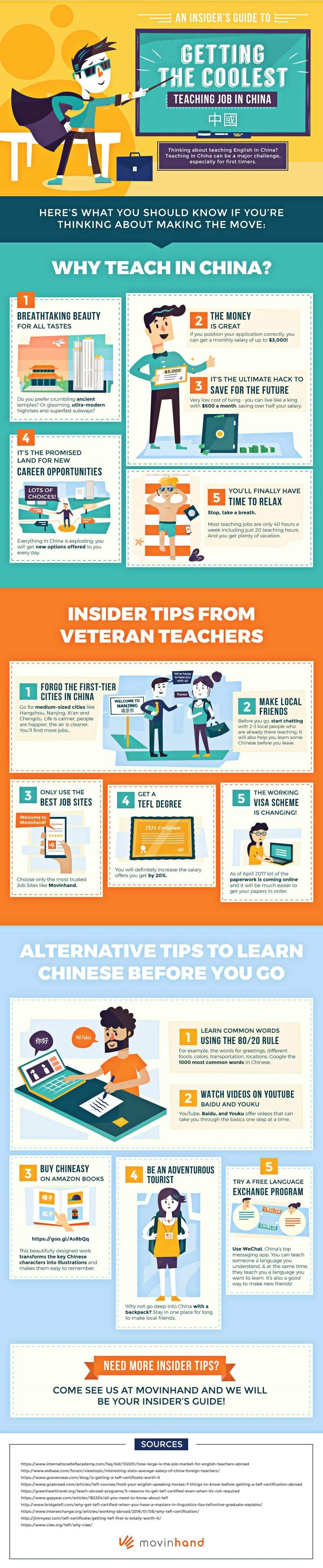 How to Get the Coolest Teaching Job in China Infographic