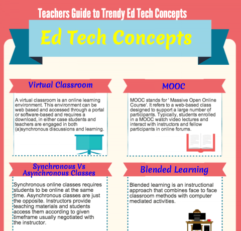 Teachers Guide To Trendy Edtech Concepts Infographic E Learning Infographics