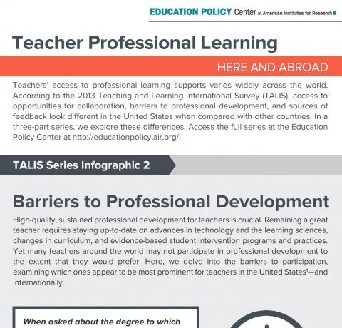 Teachers' Professional Development Barriers Infographic