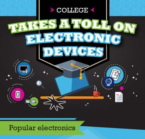 College Takes a Toll on Tech Infographic