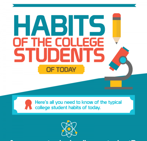 The Habits of Today's College Students Infographic