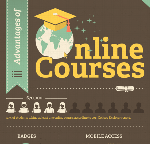 The Benefits of Online Courses Infographic