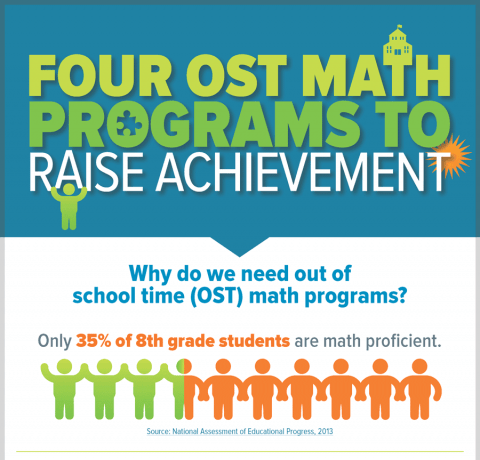 The Benefits of Out of School Math Programs Infographic