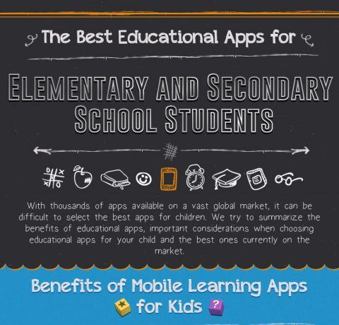 The Best Apps for Elementary & Secondary School Students Infographic