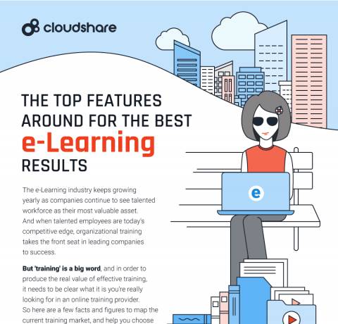 The Top Features Around for the Best eLearning Results Infographic