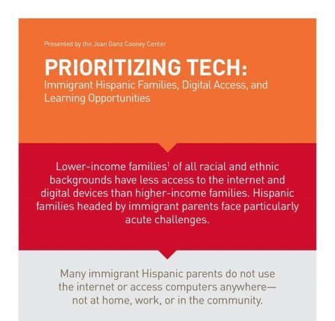 The EdTech Challenges Faced By Immigrant Students Infographic