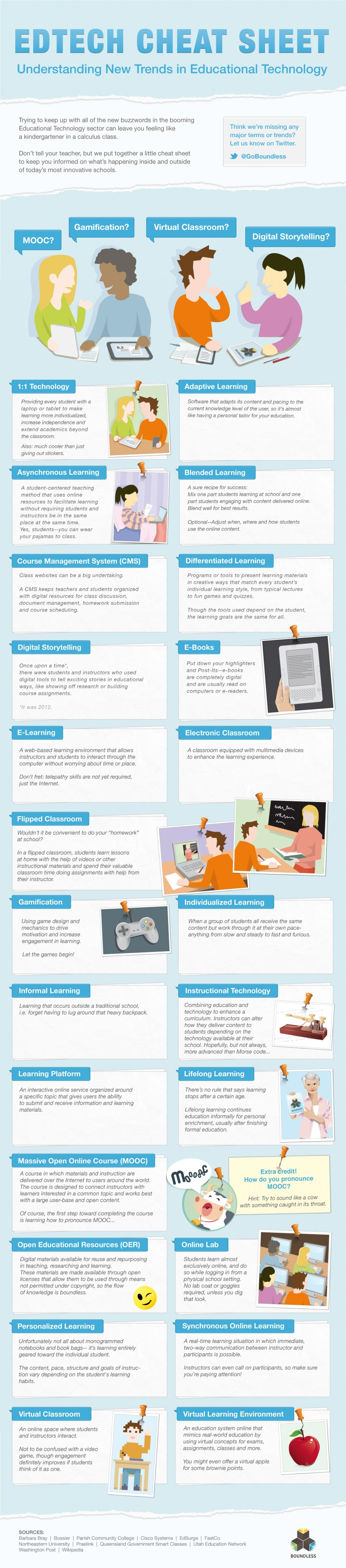The EdTech Cheat Sheet for Teachers Infographic