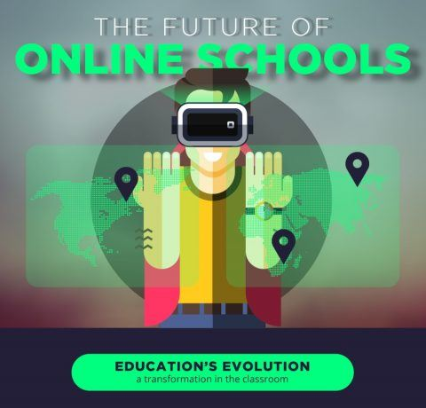 The Future of Online Schools Infographic