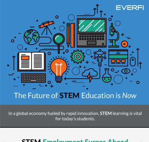 The Future of STEM Education is Now Infographic