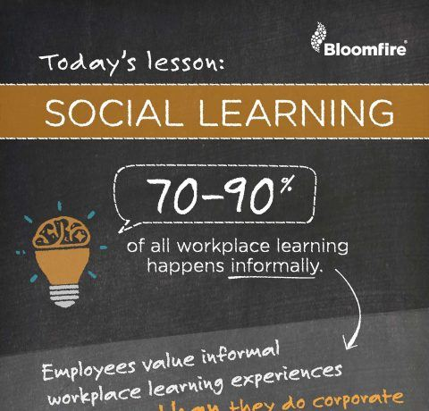 The Importance of Social Learning for Companies Infographic