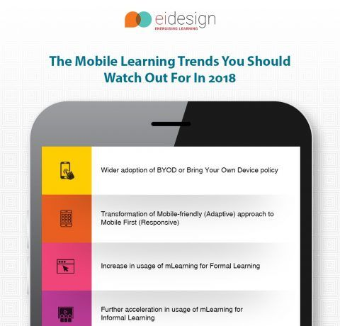 The Mobile Learning Trends You Should Watch Out For In 2018 Infographic