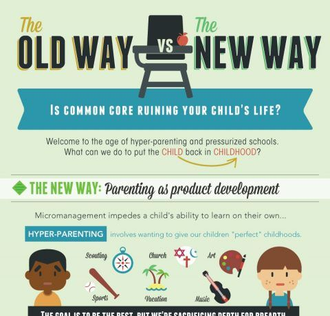 The Old Way Vs. The New Way infographic