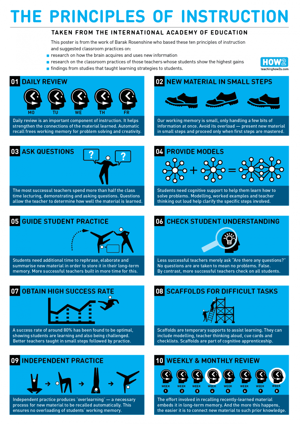 The Principles of Instruction Infographic