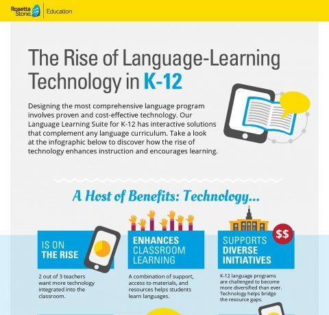 The Rise of Language Learning Technology in K12 Infographic