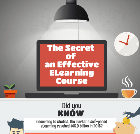 The Secret of an Effective eLearning Course Infographic