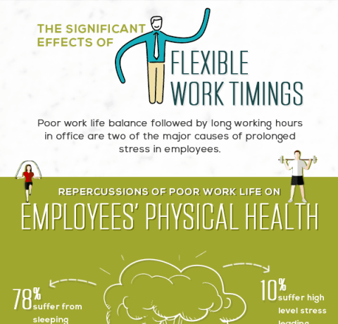 The Significant Effects of Flexible Work Timings Infographic