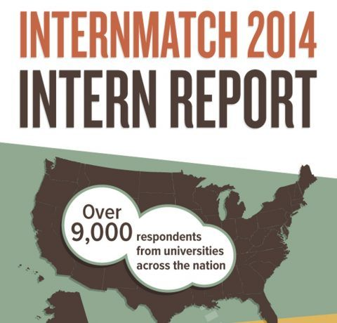 Internship Report Infographic Archives - e-Learning Infographics