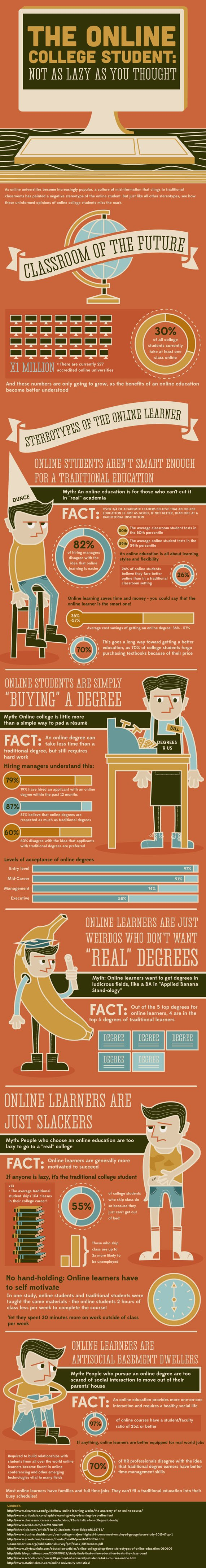 The 5 Stereotypes of the Online College Student Infographic
