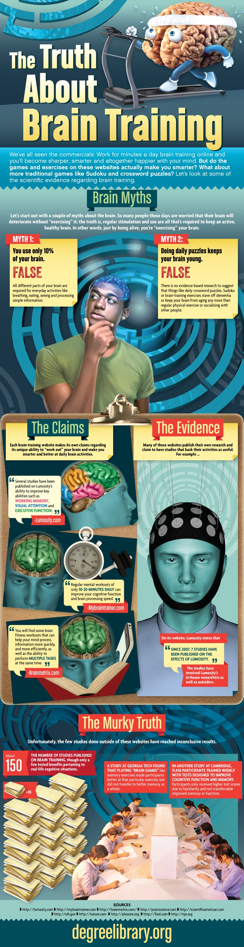 The Truth About Brain Training Infographic