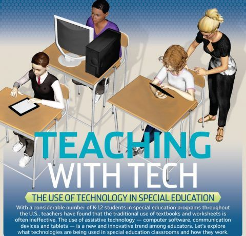 Infographic Trends In Special Education >> Edtech In Special Education Infographic Archives E