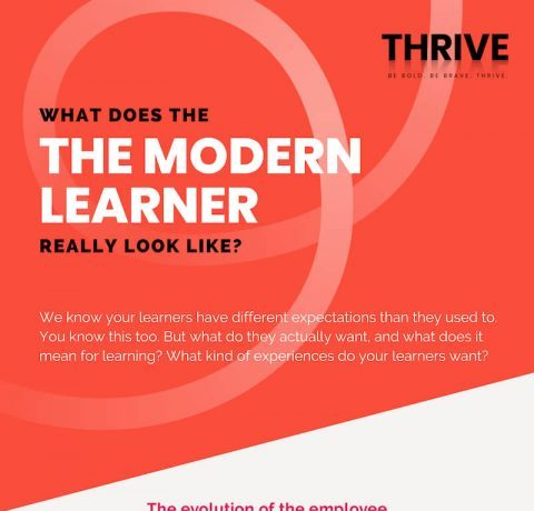 The Evolution Of The Employee: Modern Learner Expectations Infographic