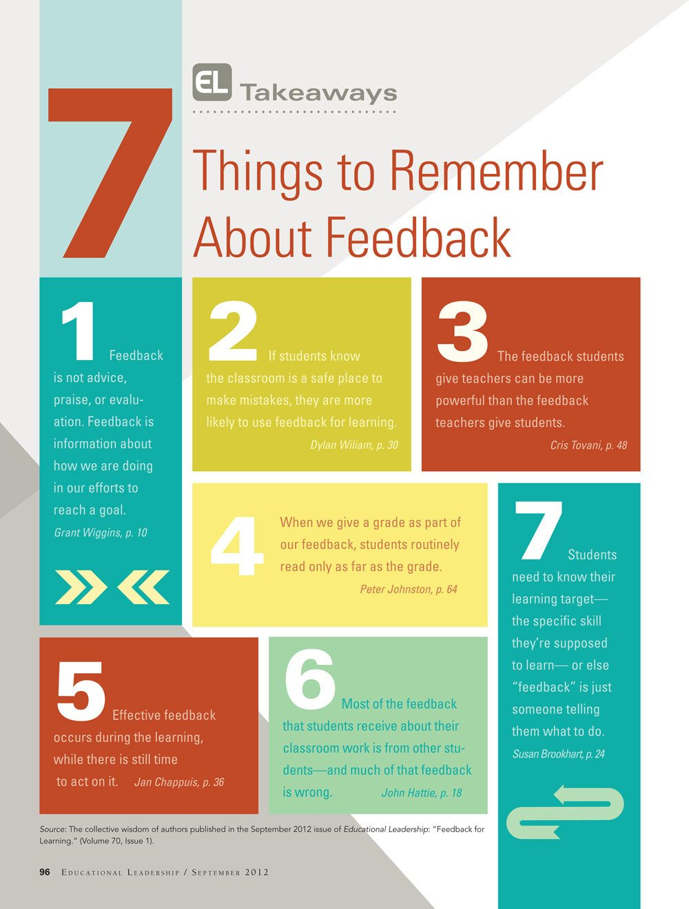 7 Things To Remember About Educational Feedback Infographic
