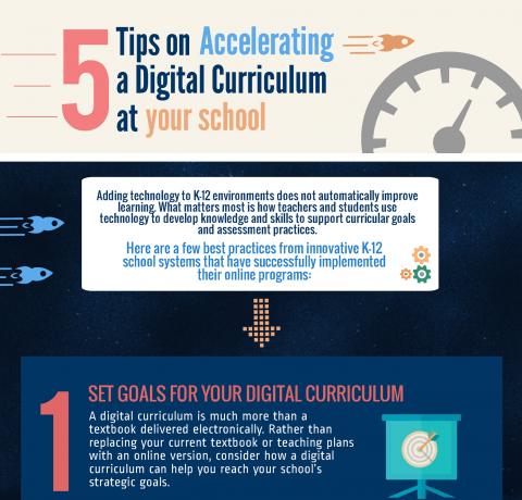 Tips on Accelerating a Digital Curriculum in Your School Infographic