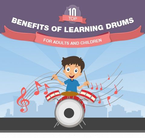 Top 10 Benefits of Learning Drums Infographic