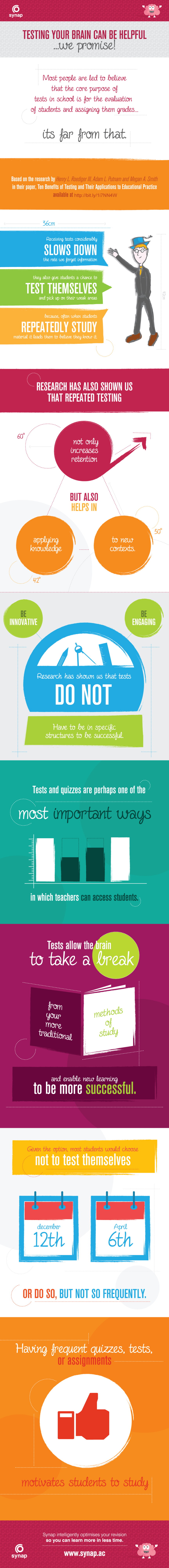 Top 10 Benefits of Testing Infographic