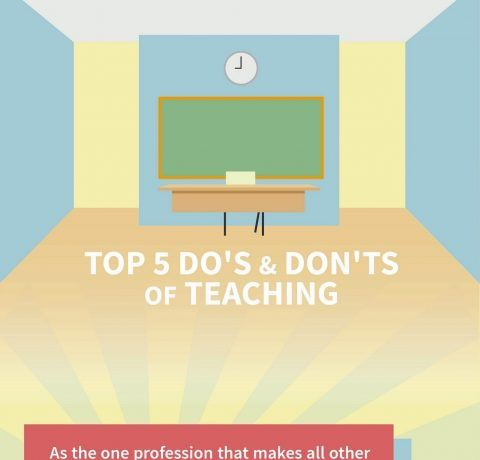 Top 5 Do's & Don'ts of Teaching Infographic