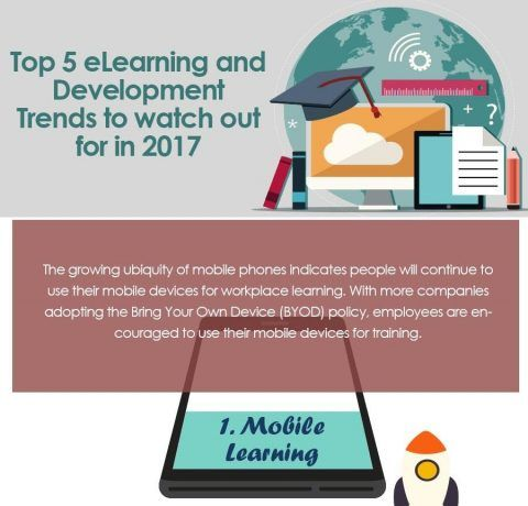 Top 5 eLearning and Development Trends for in 2017 Infographic