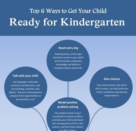 Getting Your Child Ready for Kindergarten Infographic