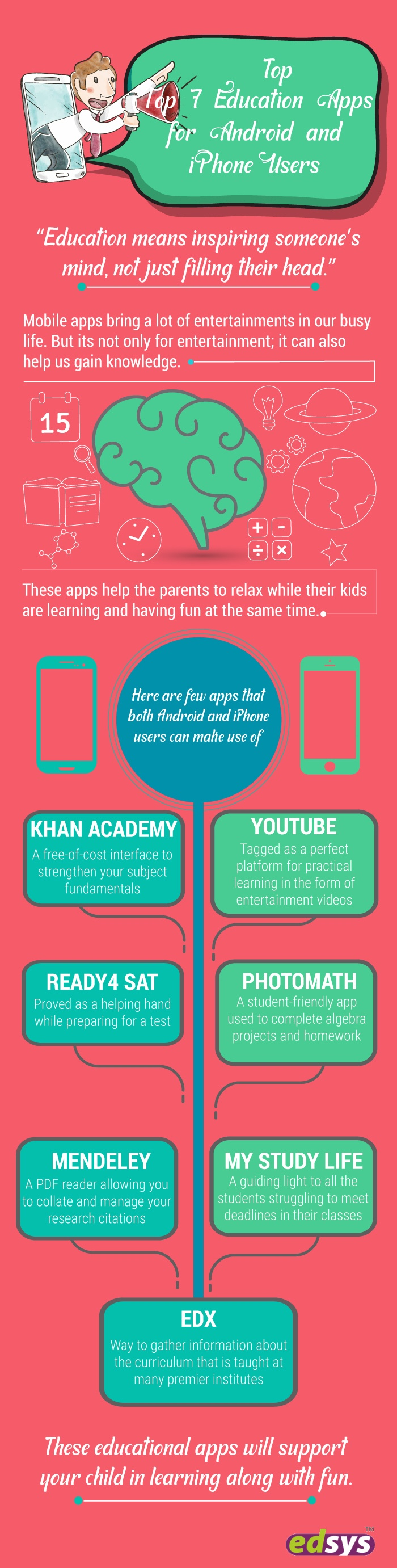Top 7 Educational Apps for Android and iPhone Users Infographic